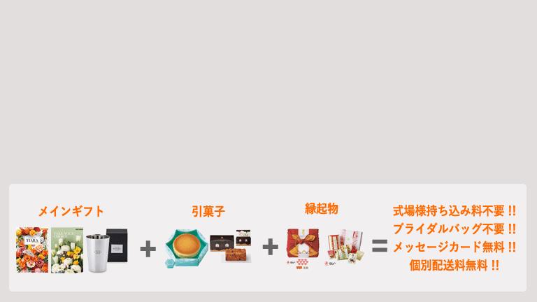 引き出物宅配便 簡単お申込みフォームはこちら カタログギフト